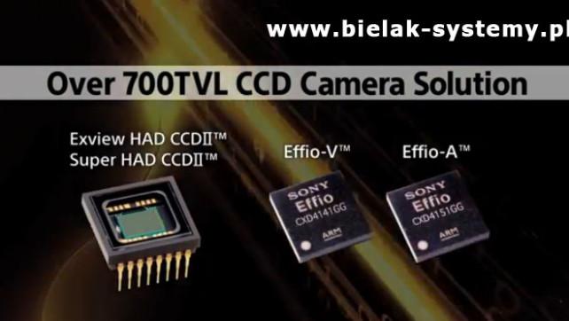 Funkcja kamer z modułem Sony Effio